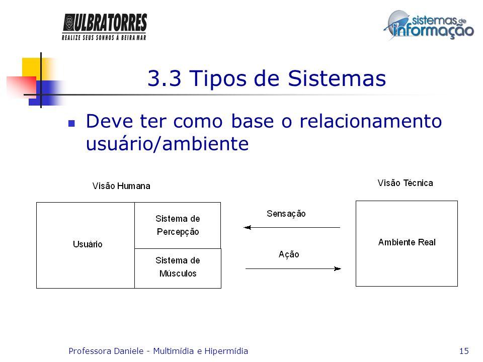 3.3 Tipos de Sistemas Deve ter como base o relacionamento usuário/ambiente.