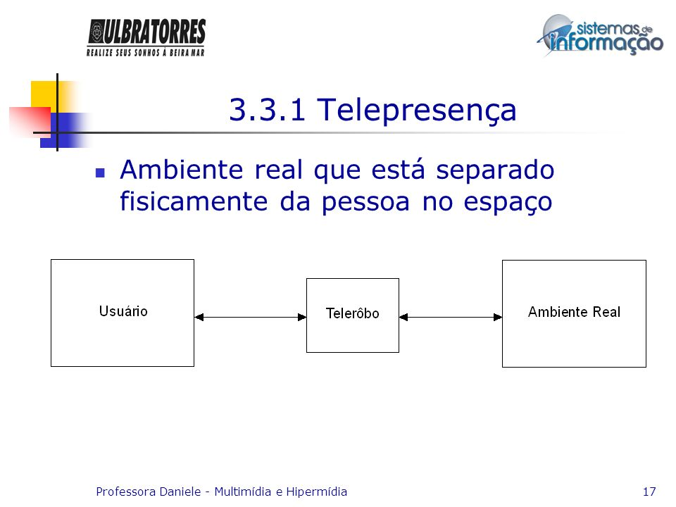 3.3.1 Telepresença Ambiente real que está separado fisicamente da pessoa no espaço.