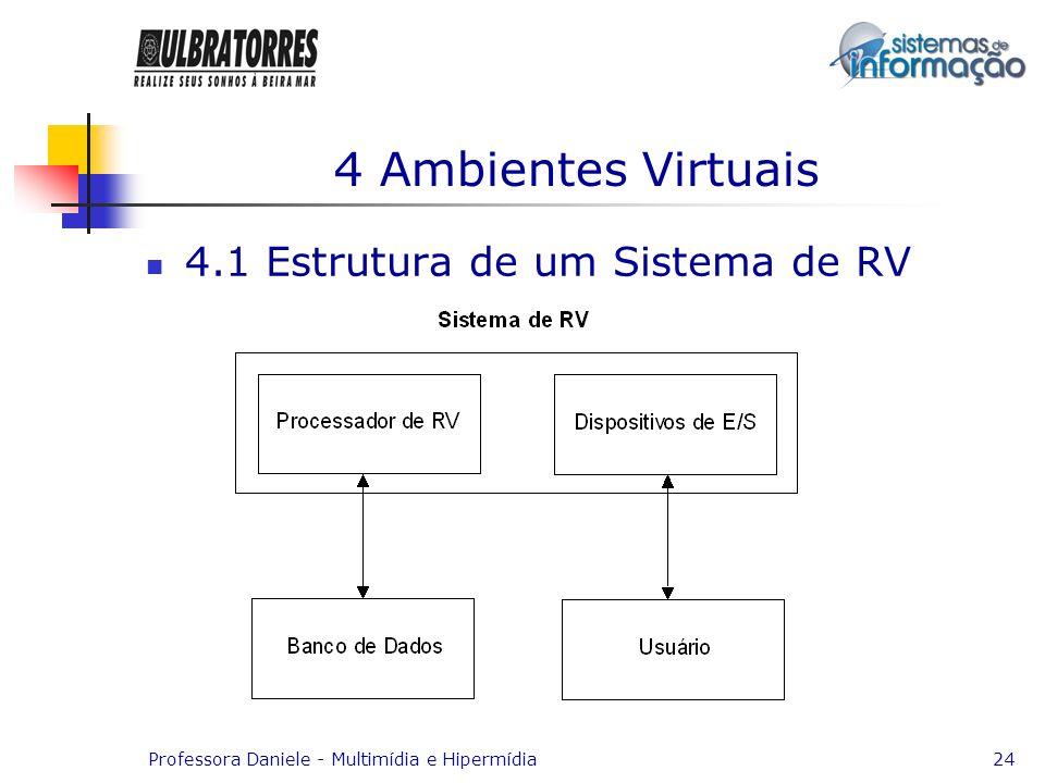 4 Ambientes Virtuais 4.1 Estrutura de um Sistema de RV