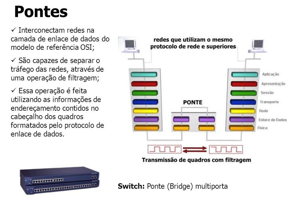 Pontes Interconectam redes na camada de enlace de dados do modelo de referência OSI;