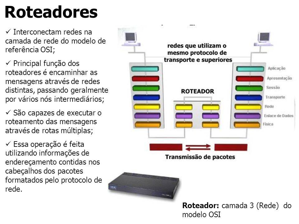 Roteadores Interconectam redes na camada de rede do modelo de referência OSI;