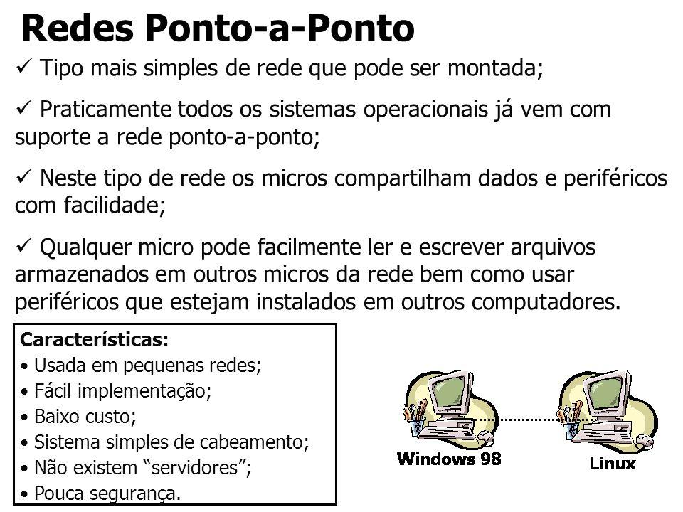 Redes Ponto-a-Ponto Tipo mais simples de rede que pode ser montada;
