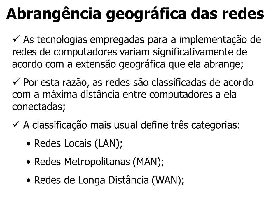 Abrangência geográfica das redes