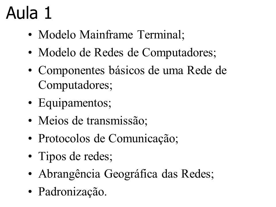 Aula 1 Modelo Mainframe Terminal; Modelo de Redes de Computadores;