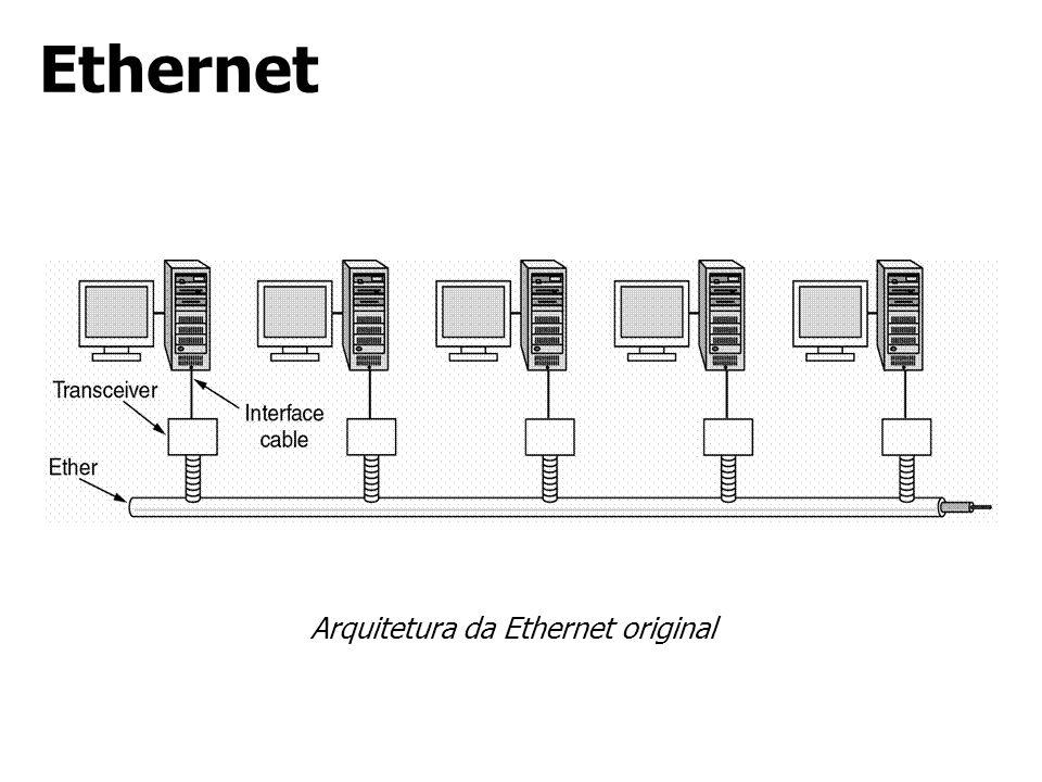 Arquitetura da Ethernet original