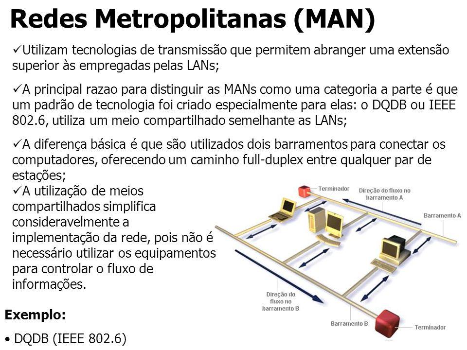 Redes Metropolitanas (MAN)