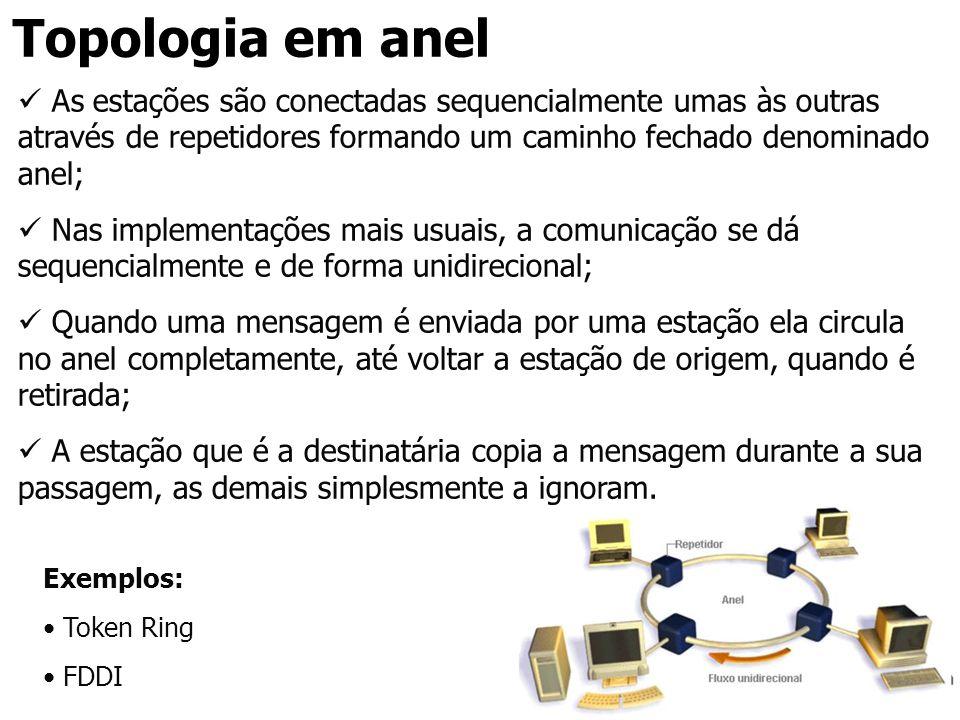 Topologia em anel As estações são conectadas sequencialmente umas às outras através de repetidores formando um caminho fechado denominado anel;