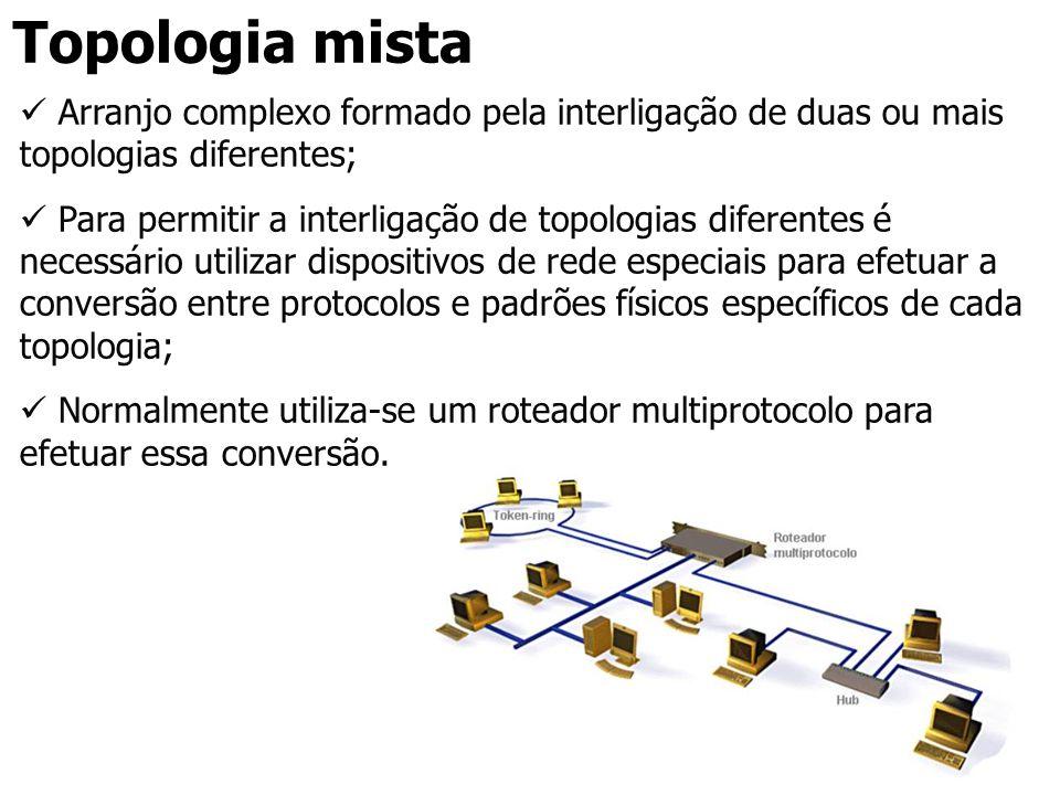 Topologia mista Arranjo complexo formado pela interligação de duas ou mais topologias diferentes;