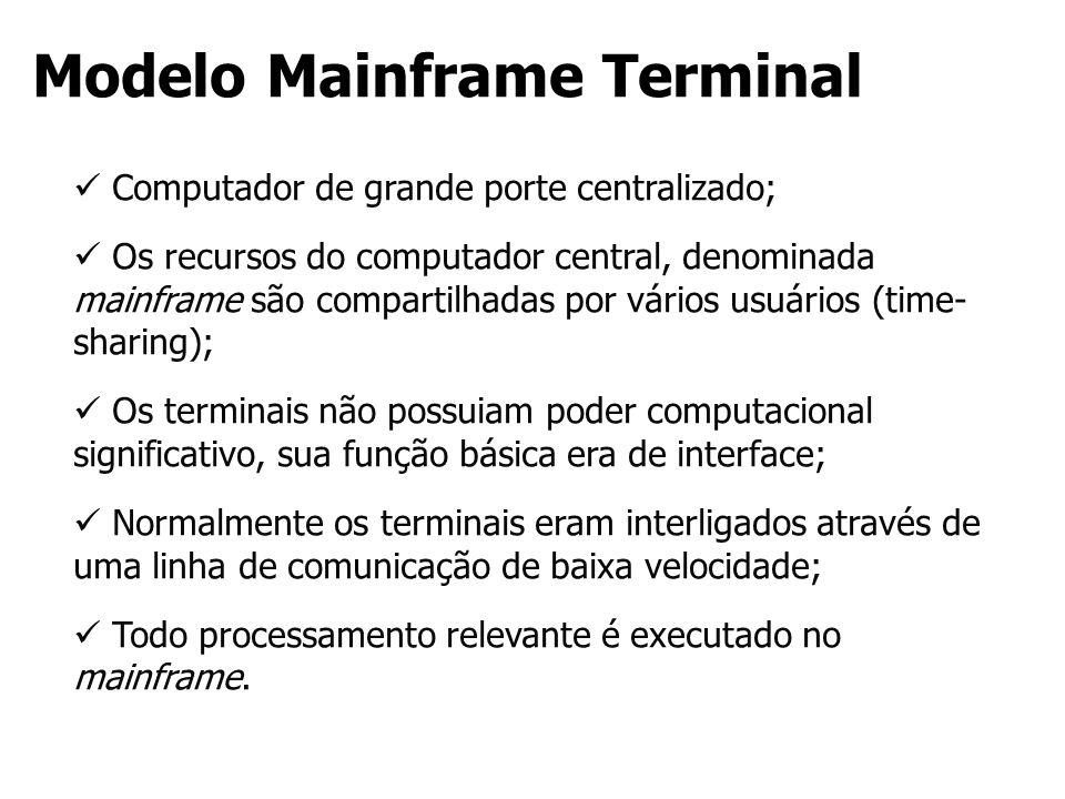 Modelo Mainframe Terminal