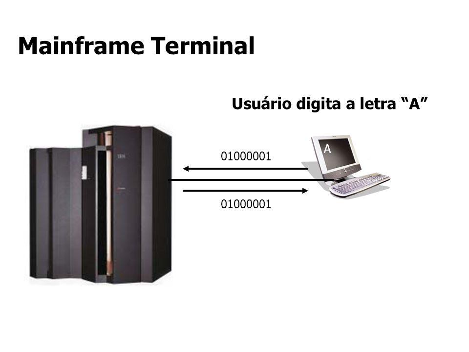 Mainframe Terminal Usuário digita a letra A A 01000001 01000001