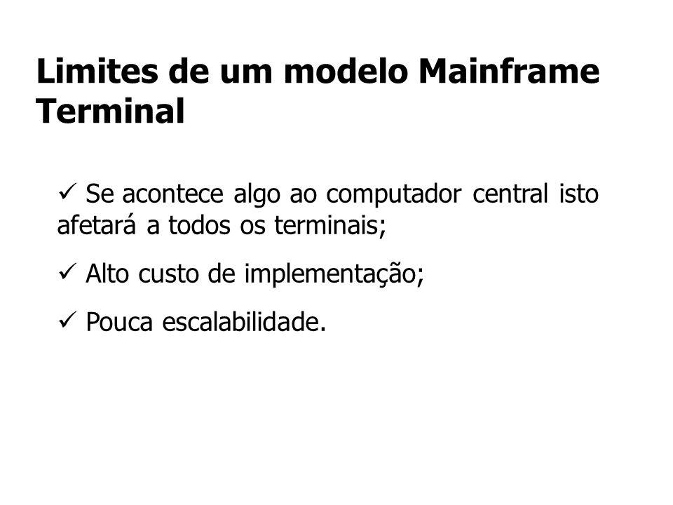 Limites de um modelo Mainframe Terminal