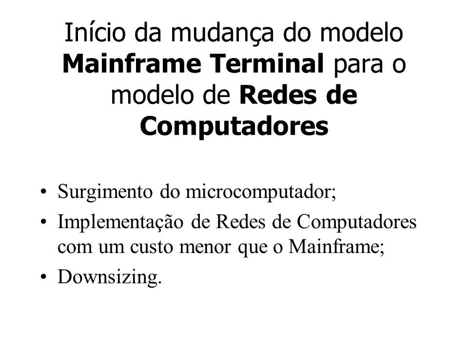 Início da mudança do modelo Mainframe Terminal para o modelo de Redes de Computadores