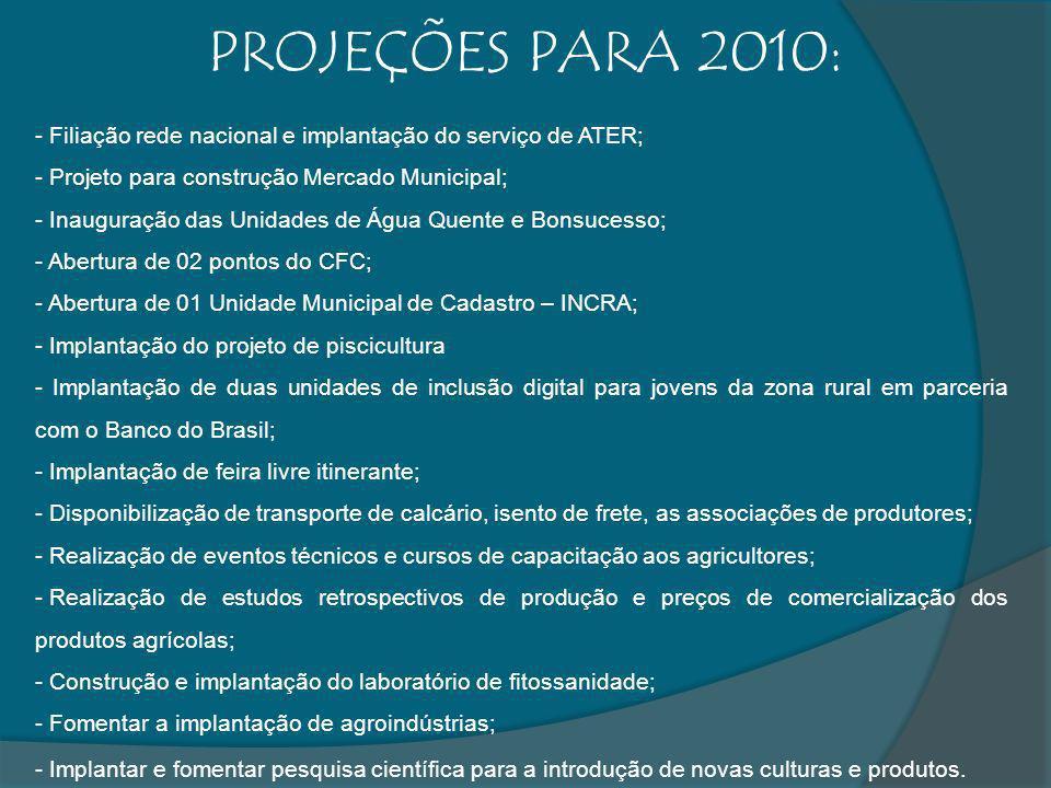 PROJEÇÕES PARA 2010: Filiação rede nacional e implantação do serviço de ATER; Projeto para construção Mercado Municipal;