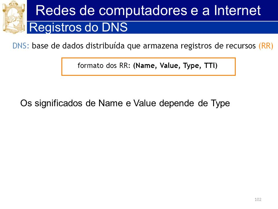 formato dos RR: (Name, Value, Type, TTl)
