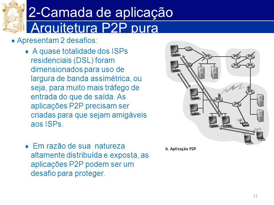 2-Camada de aplicação Arquitetura P2P pura Apresentam 2 desafios:
