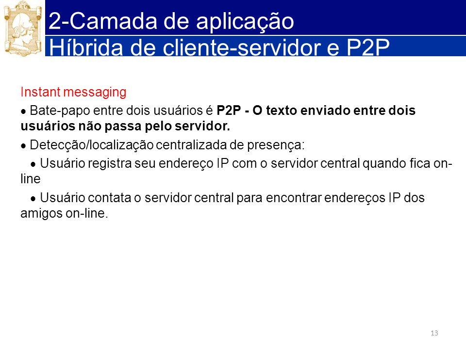 Híbrida de cliente-servidor e P2P