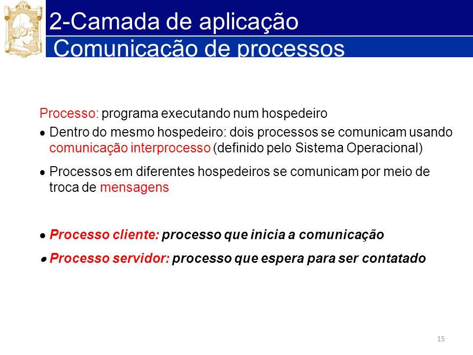 Comunicação de processos