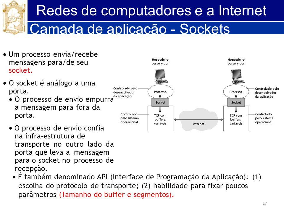 Redes de computadores e a Internet Camada de aplicação - Sockets