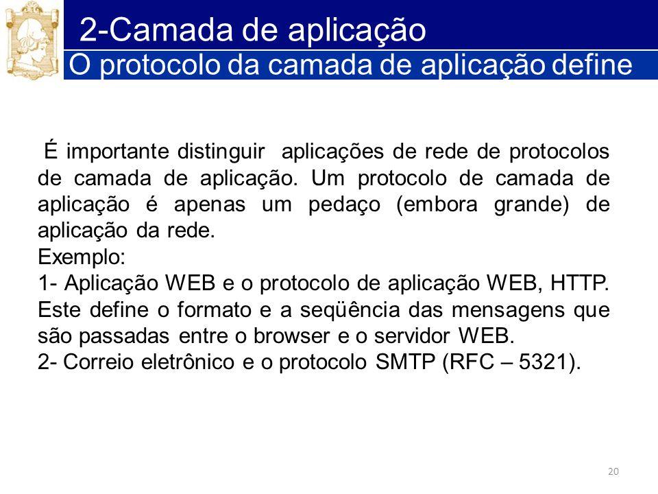 2-Camada de aplicação O protocolo da camada de aplicação define