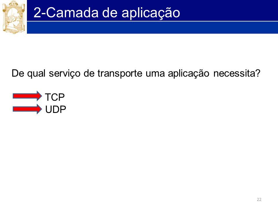 2-Camada de aplicação De qual serviço de transporte uma aplicação necessita TCP UDP
