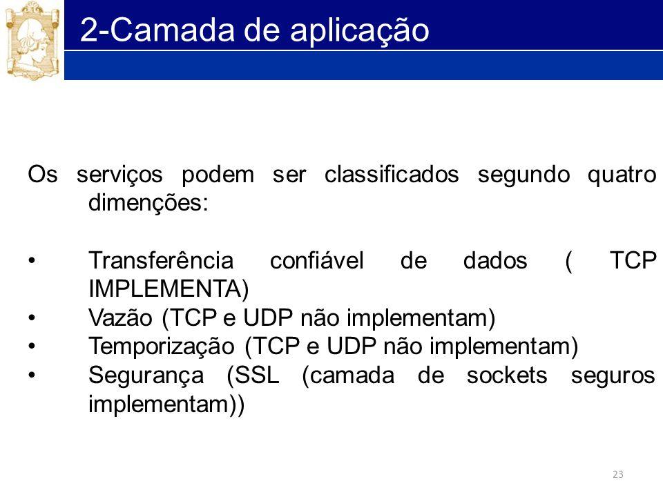 2-Camada de aplicação Os serviços podem ser classificados segundo quatro dimenções: Transferência confiável de dados ( TCP IMPLEMENTA)