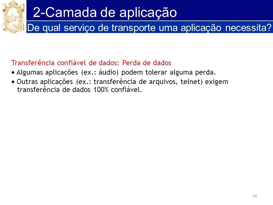 2-Camada de aplicação De qual serviço de transporte uma aplicação necessita Transferência confiável de dados: Perda de dados.
