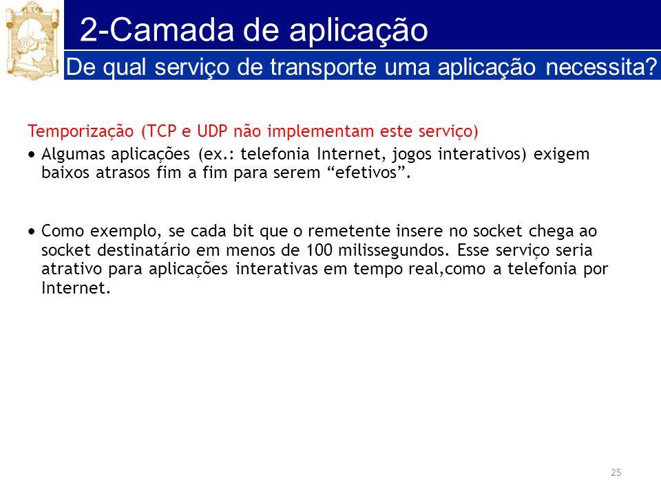 2-Camada de aplicação De qual serviço de transporte uma aplicação necessita Temporização (TCP e UDP não implementam este serviço)