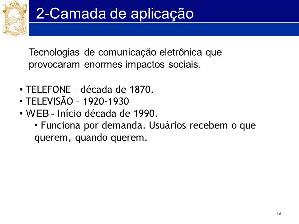 2-Camada de aplicação Tecnologias de comunicação eletrônica que provocaram enormes impactos sociais.