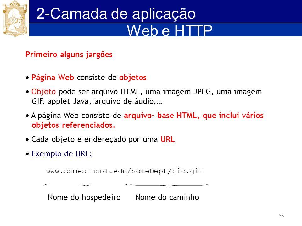2-Camada de aplicação Web e HTTP Primeiro alguns jargões