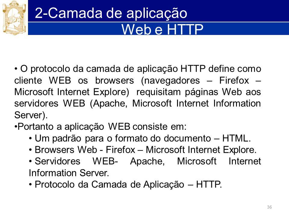 2-Camada de aplicação Web e HTTP