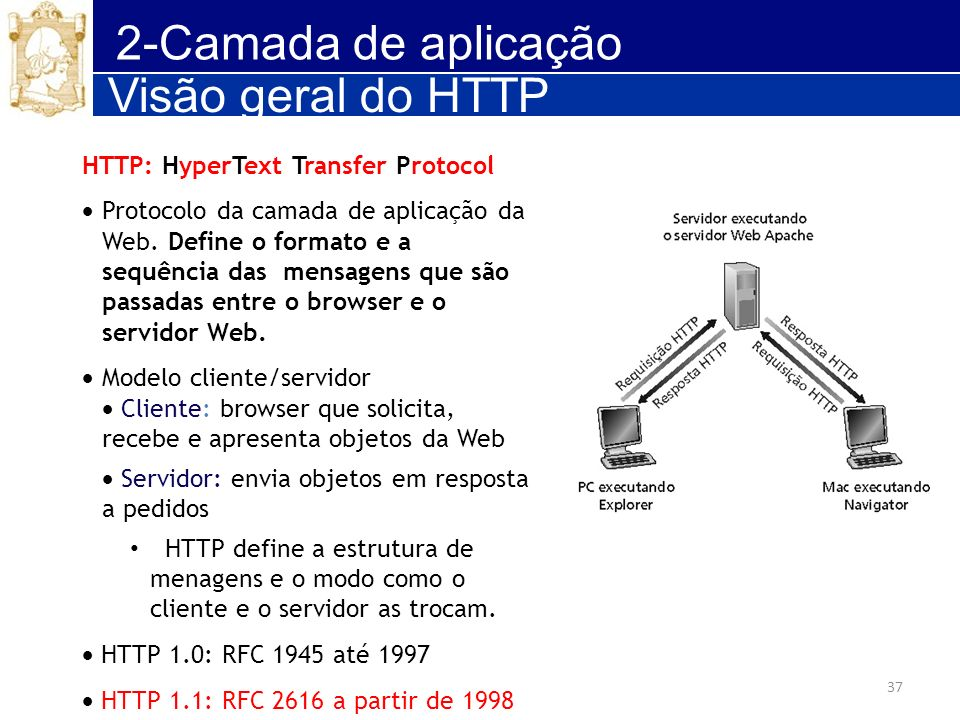 2-Camada de aplicação Visão geral do HTTP