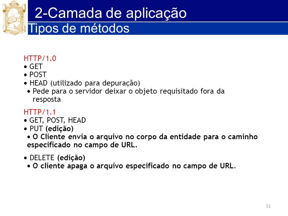2-Camada de aplicação Tipos de métodos HTTP/1.0  GET  POST
