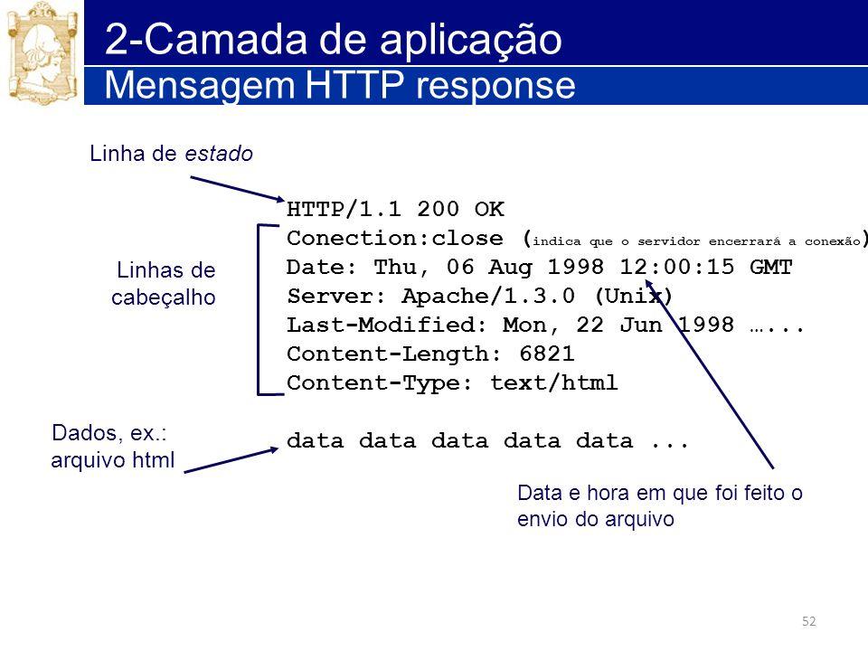 2-Camada de aplicação Mensagem HTTP response HTTP/1.1 200 OK