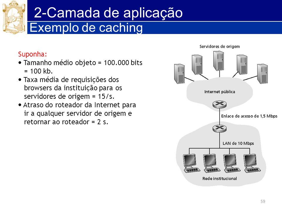 2-Camada de aplicação Exemplo de caching Suponha: