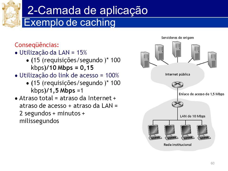 2-Camada de aplicação Exemplo de caching Conseqüências: