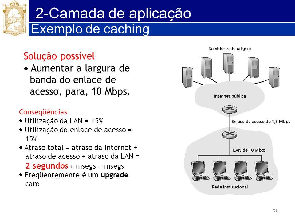 2-Camada de aplicação Exemplo de caching Solução possível