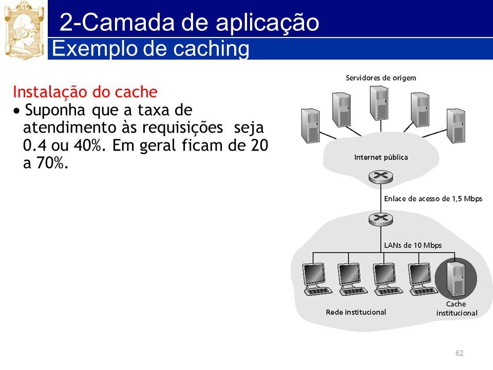 2-Camada de aplicação Exemplo de caching Instalação do cache