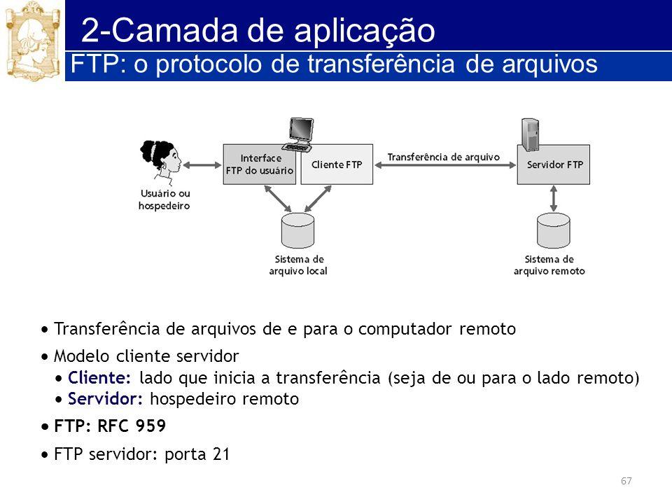 2-Camada de aplicação FTP: o protocolo de transferência de arquivos