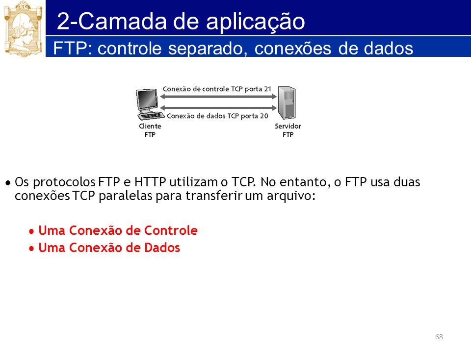 2-Camada de aplicação FTP: controle separado, conexões de dados
