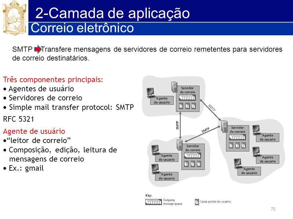 2-Camada de aplicação Correio eletrônico Três componentes principais: