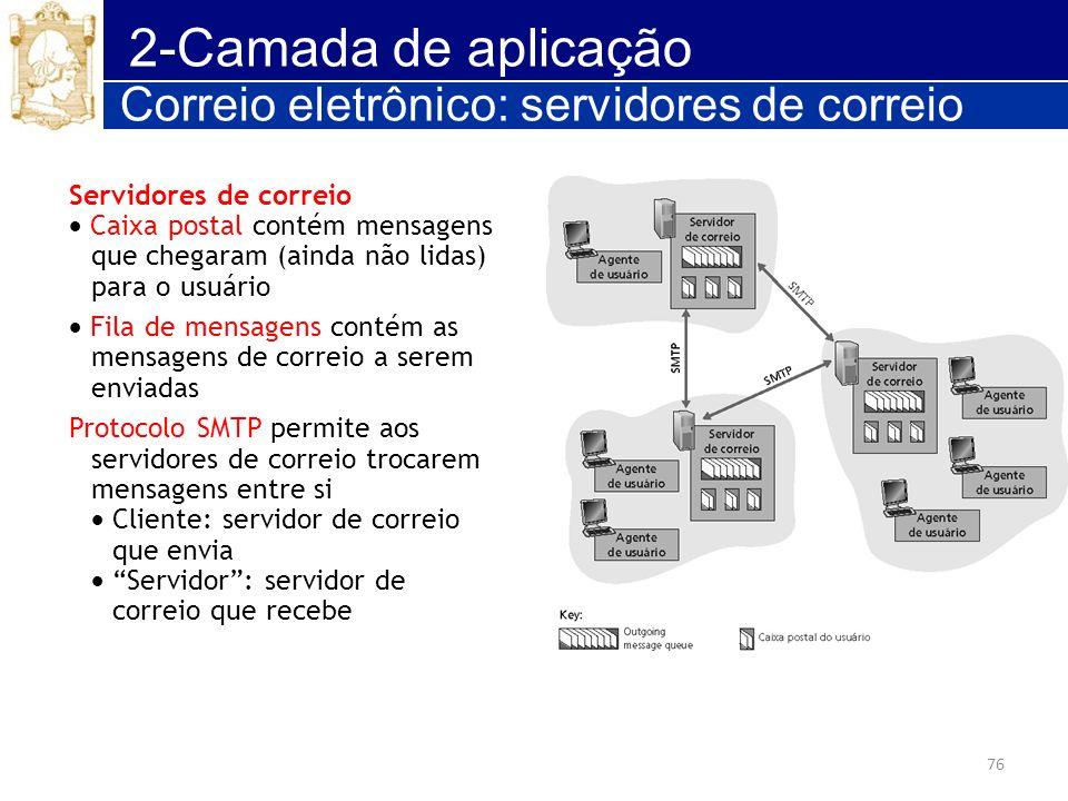 2-Camada de aplicação Correio eletrônico: servidores de correio