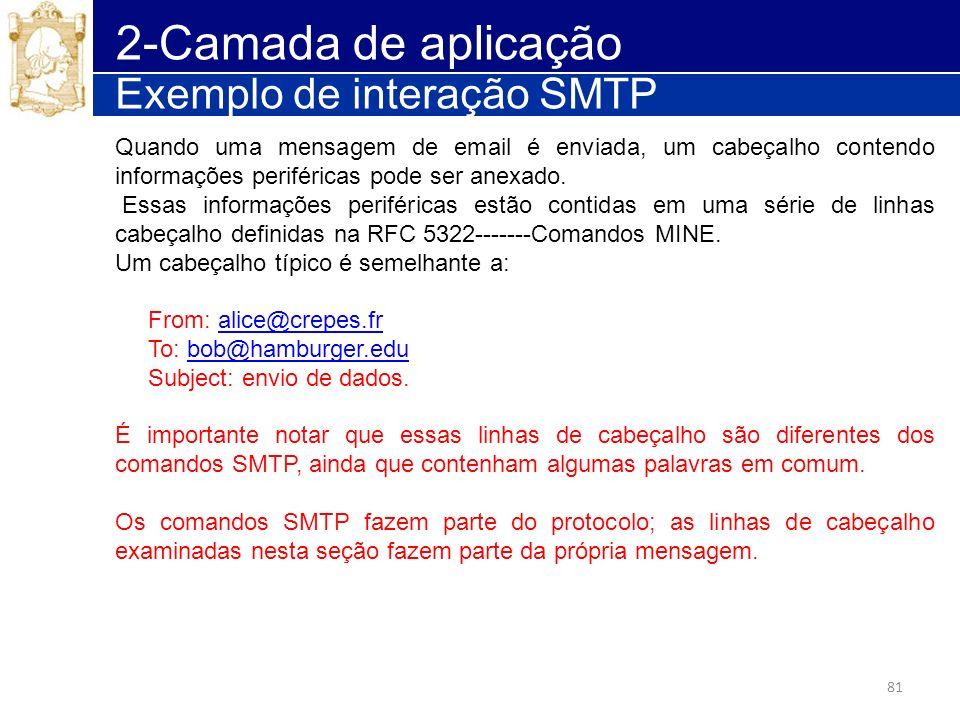 2-Camada de aplicação Exemplo de interação SMTP