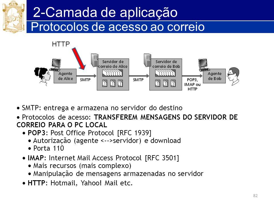 2-Camada de aplicação Protocolos de acesso ao correio