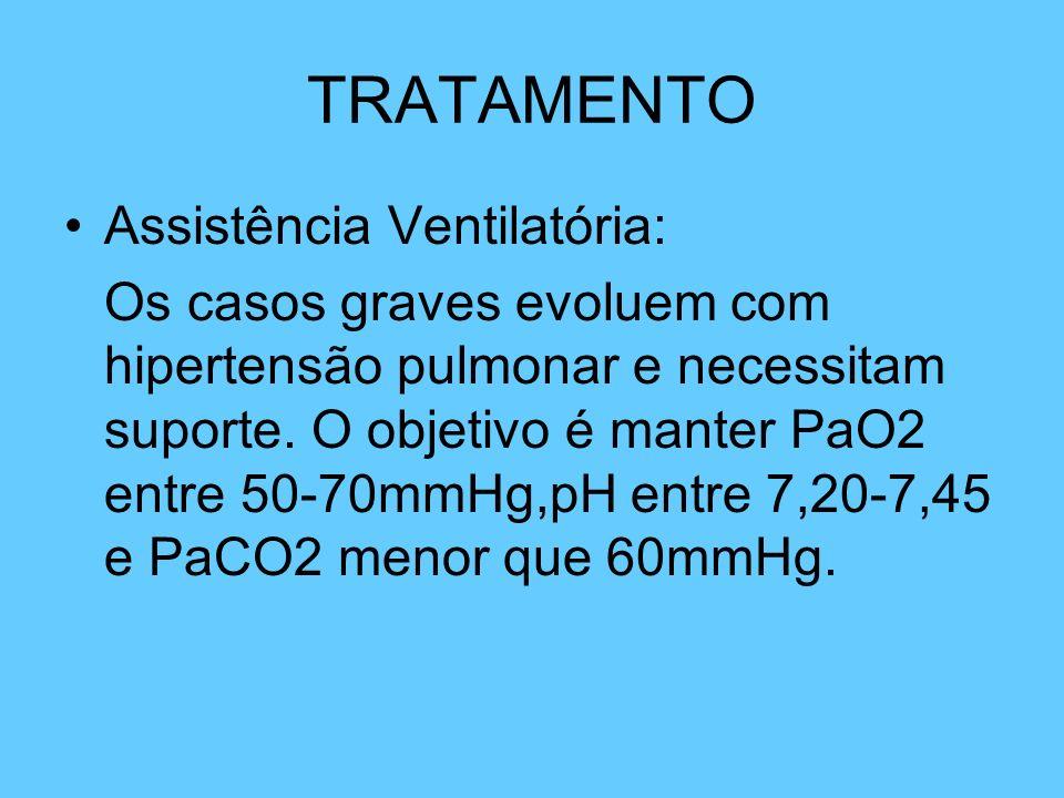 TRATAMENTO Assistência Ventilatória: