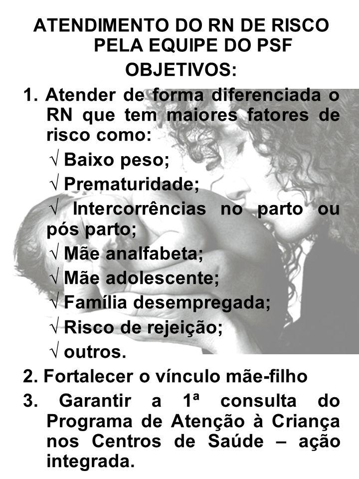 ATENDIMENTO DO RN DE RISCO PELA EQUIPE DO PSF