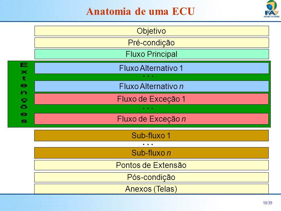 Anatomia de uma ECU Objetivo Pré-condição Fluxo Principal