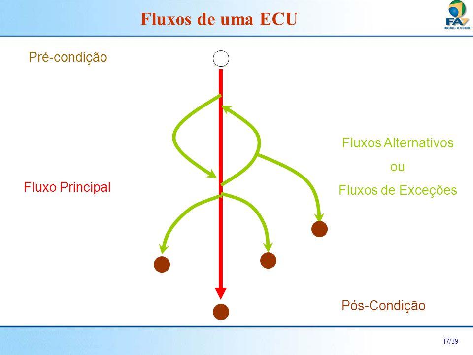 Fluxos de uma ECU Pré-condição Fluxos Alternativos ou