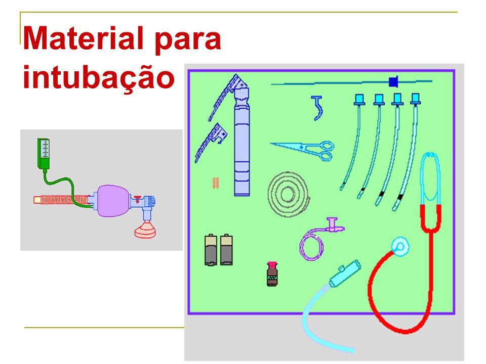 Material para intubação