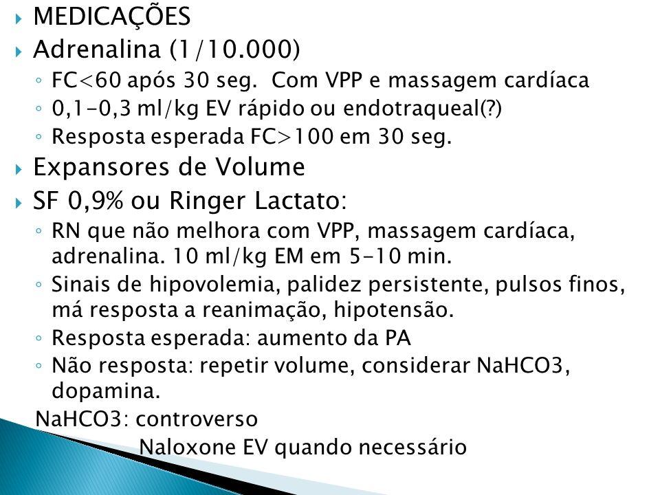 MEDICAÇÕES Adrenalina (1/10.000) Expansores de Volume