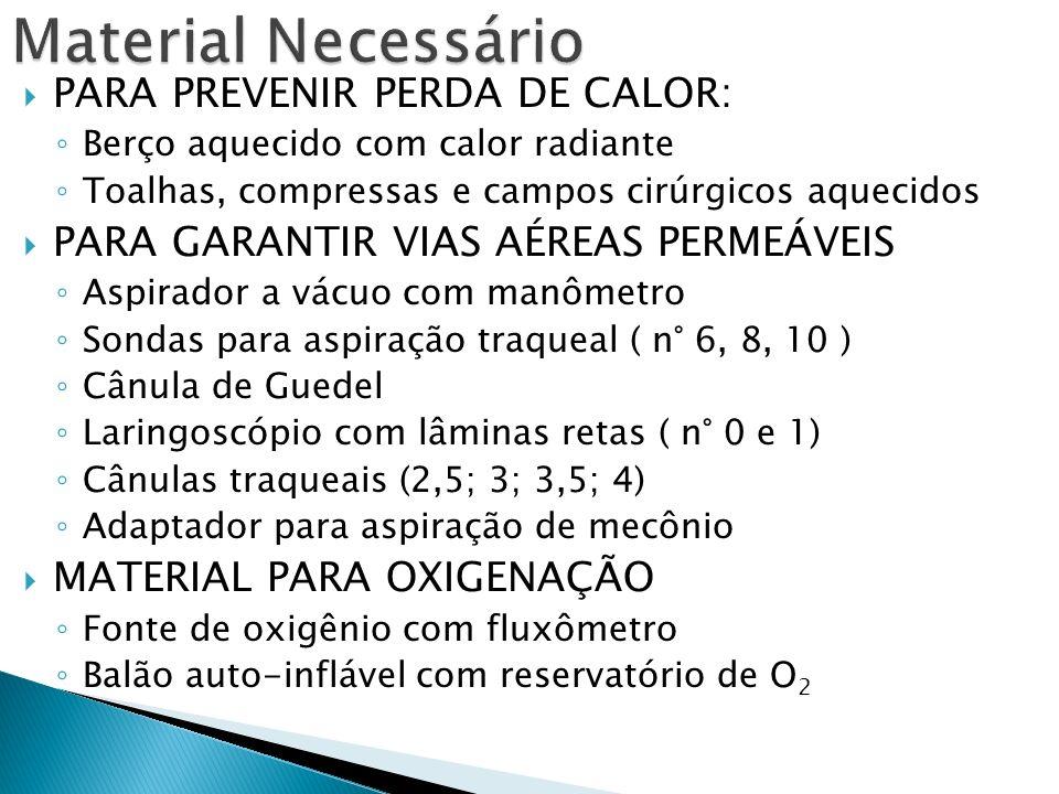 Material Necessário PARA PREVENIR PERDA DE CALOR:
